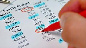 Analyse maandelijkse inkomen en uitgaven stock videobeelden