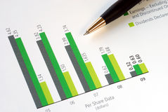 Analyse the per share data of a stock Stock Photos