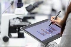 Analyse van experimentele resultaten in laboratorium royalty-vrije stock afbeelding