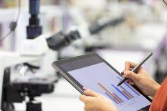 Analyse van experimentele resultaten in laboratorium stock foto's