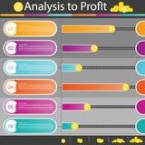 Analyse zu profitieren Lizenzfreie Stockfotografie