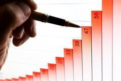 Analyseer de grafiek Stock Fotografie