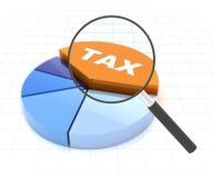 Analyseer uw belasting royalty-vrije illustratie