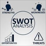 Analysekonzept der schweren Arbeit Stärken, Schwächen, Gelegenheiten und Drohungen der Firma Vektorillustration mit Ikonen vektor abbildung