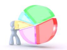 Analyser le diagramme circulaire  Image libre de droits