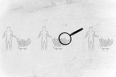 Analysera klienters shoppingvagnar (töm till fulla), Arkivfoton