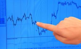 analysera marknaden Arkivfoton