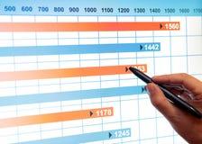 analysera marknaden Arkivbilder