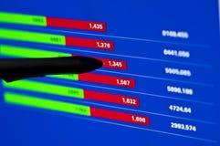 Analysieren des Marktes Stockbild
