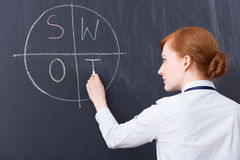 Analysing strenghts and weaknesses of a current project. Elegant red-haired woman writing a SWOT analysis on a blackboard stock photos