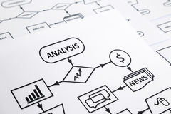 Analysis chart for analyzing. Paperwork of analysis flow chart with arrows and symbols in process chart, black and white tone, focus on analysis word Royalty Free Stock Photo