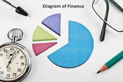 Analysis chart in the company Royalty Free Stock Image