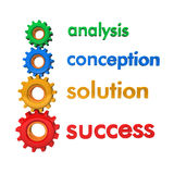 Analysis Conception Solution Success. Multicolored gears with the text analysis, conception, solution, success Stock Photography
