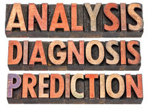 Analysis, diagnosis and prediction Royalty Free Stock Images