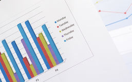 Analysis of financial reports. Paper financial graphs analysis on table Stock Image