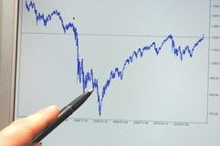 Analysis of statistics Stock Image