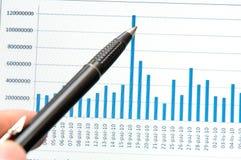 Analysis of statistics Royalty Free Stock Image