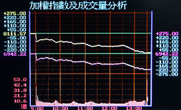 Analysis of stock market Stock Image