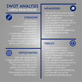 Analysis template - SWOT in marketing Royalty Free Stock Photo