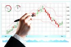 Analysus och valutabegrepp Royaltyfri Bild