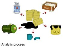 Analytic Process. This is an illustration of the analytic process in terms of the petroleum industry. Petroleum or crude oil can be processed so that a number of Vector Illustration
