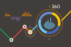 Analytics 360 ταμπλό Στοκ φωτογραφία με δικαίωμα ελεύθερης χρήσης