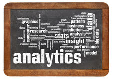 Analytics word cloud on blackboard Stock Image