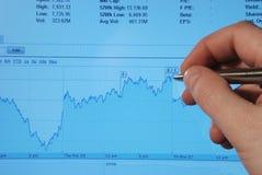 Analyz do mercado Imagens de Stock Royalty Free