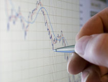 Analyze market share prices Royalty Free Stock Image