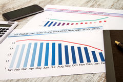 Analyzing graphics with evolution exchange rate euro dollar Royalty Free Stock Photography