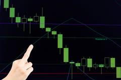 Analyzing stock market chart Royalty Free Stock Photography