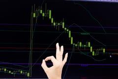 Analyzing stock market chart Stock Photography