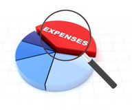 Anaylyse your expenses. 3d render of a pie chart with magnifying glass over the word expenses Stock Images