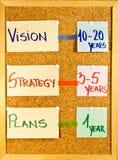 Anblick-, Strategien- und Planzeitfeld Lizenzfreies Stockbild