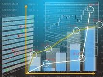 anbud för marknad för valutadatasheetfinans Arkivfoton