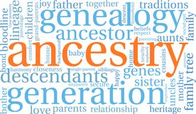 Ancestry Word Cloud. On a white background stock illustration