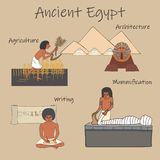 Ancient Egyptian Civilization Main Features Cartoon Set stock illustration