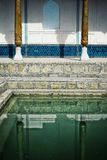 Ancient wells and water reserves in the historical walled city of the silk road royalty free stock photos