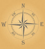 Ancient wind rose vector illustration Royalty Free Stock Photography