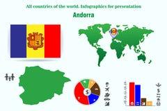 andorra Alle landen van de wereld Infographics voor presentatie vector illustratie