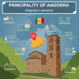 Andorra  infographics, statistical data, sights Stock Images