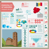 Andorra  infographics, statistical data, sights Royalty Free Stock Photos