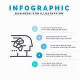 Android, künstlich, Gehirn, Mensch, Schnittstellen-Linie Ikone mit Hintergrund infographics Darstellung mit 5 Schritten lizenzfreie abbildung