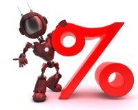 Android med procentsatssymbol Arkivfoton
