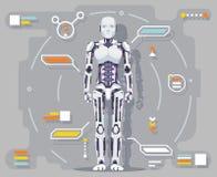 Android sztucznej inteligenci robota futurystycznego ewidencyjnego interfejsu projekta wektoru płaska ilustracja royalty ilustracja