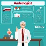Andrologist et icônes de matériel médical Image stock