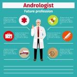 Andrologist futuro di professione infographic royalty illustrazione gratis