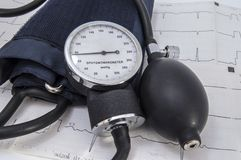 Aneroid sphygmomanometer dial with normal physiological indicators of arterial pressure, bulb, air valve, cuff and black flexible. Tubing lies on the paper royalty free stock photography
