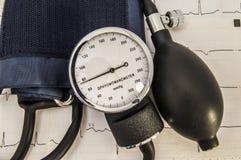 Aneroid- sphygmomanometer med visartavlan, kulan, luftventilen och en vikt manschett, precis efter bruk att mäta blodtryck i en p arkivbilder