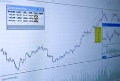 Anführungsstriche und Diagramm an der Börse Lizenzfreies Stockfoto